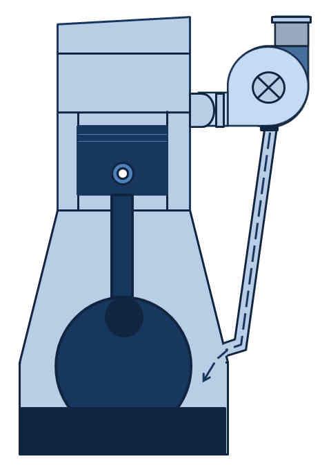 turbo olej 1