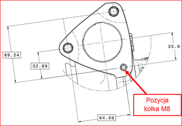 pozycja kolka m8 2